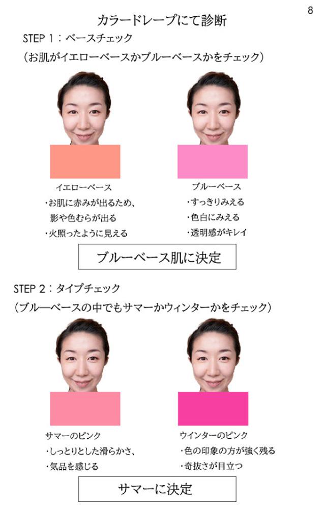 パーソナルカラー16タイプ別コスメ総合サイト「Color Catch」-PRO診断-お客様用解説シート09